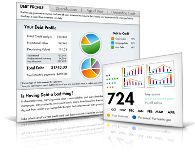 new ways to see your credit score in 2015