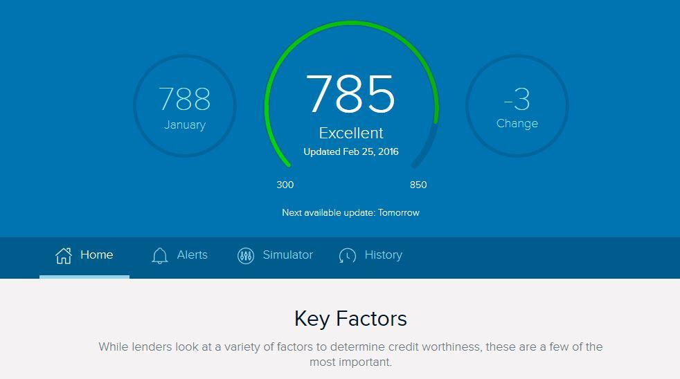 creditwise vs fico
